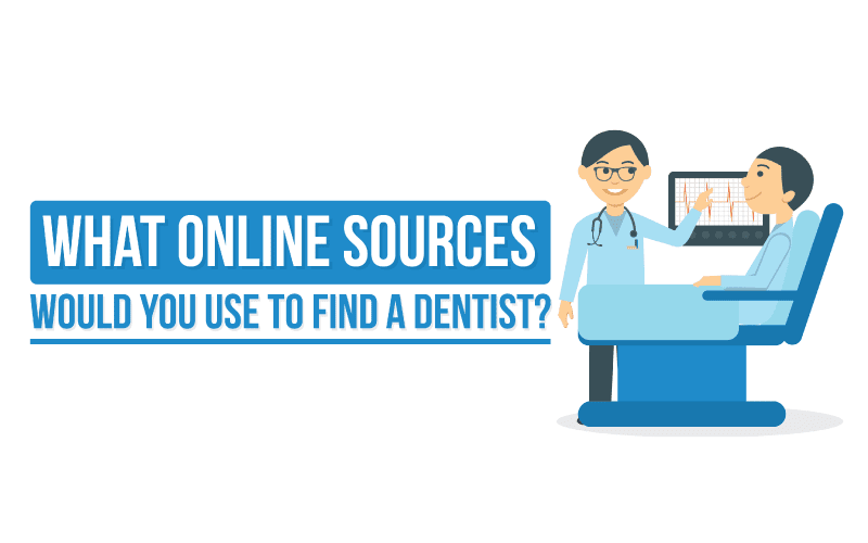 What Online Sources Do You Use to Find a Dentist?