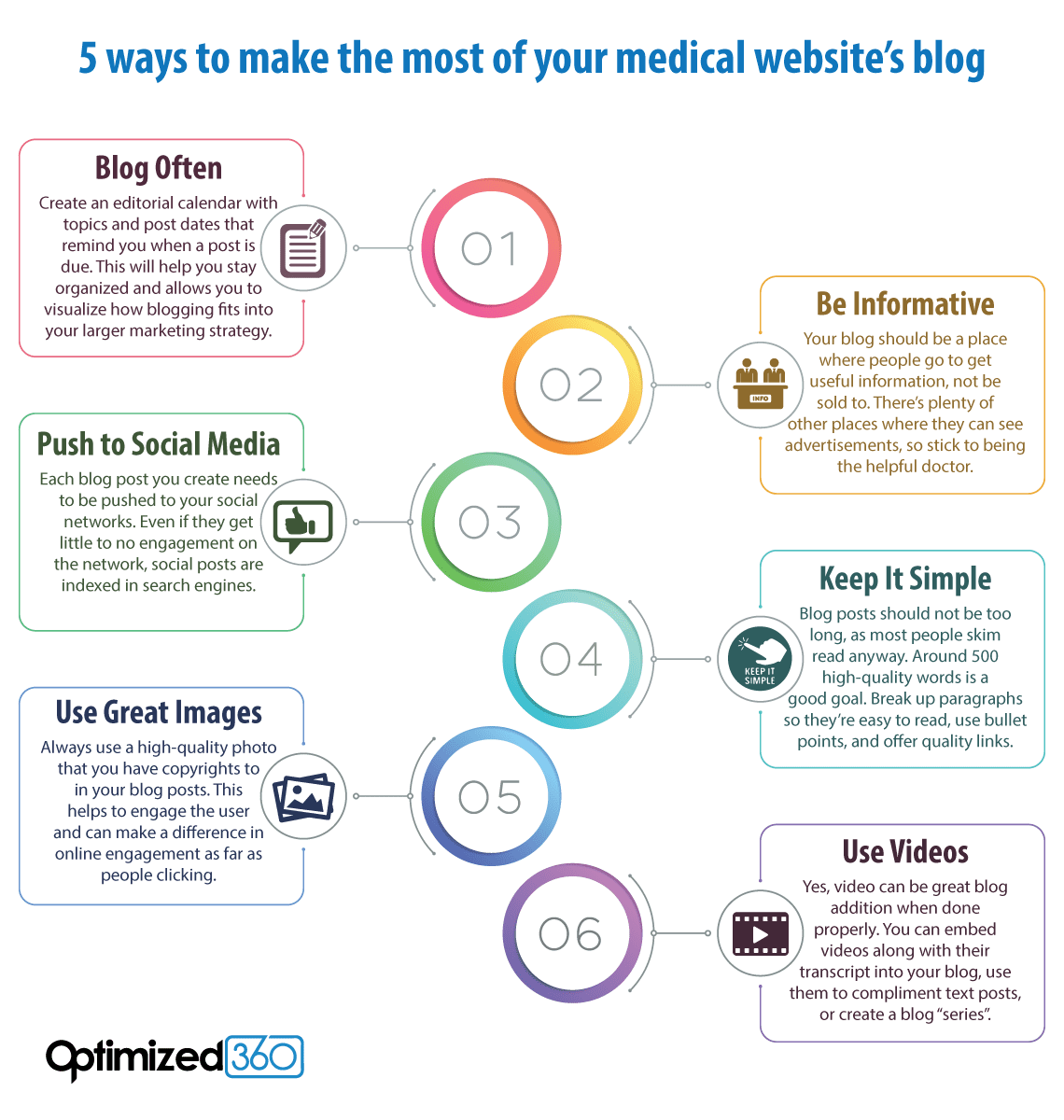 5 ways to get the most of your blog